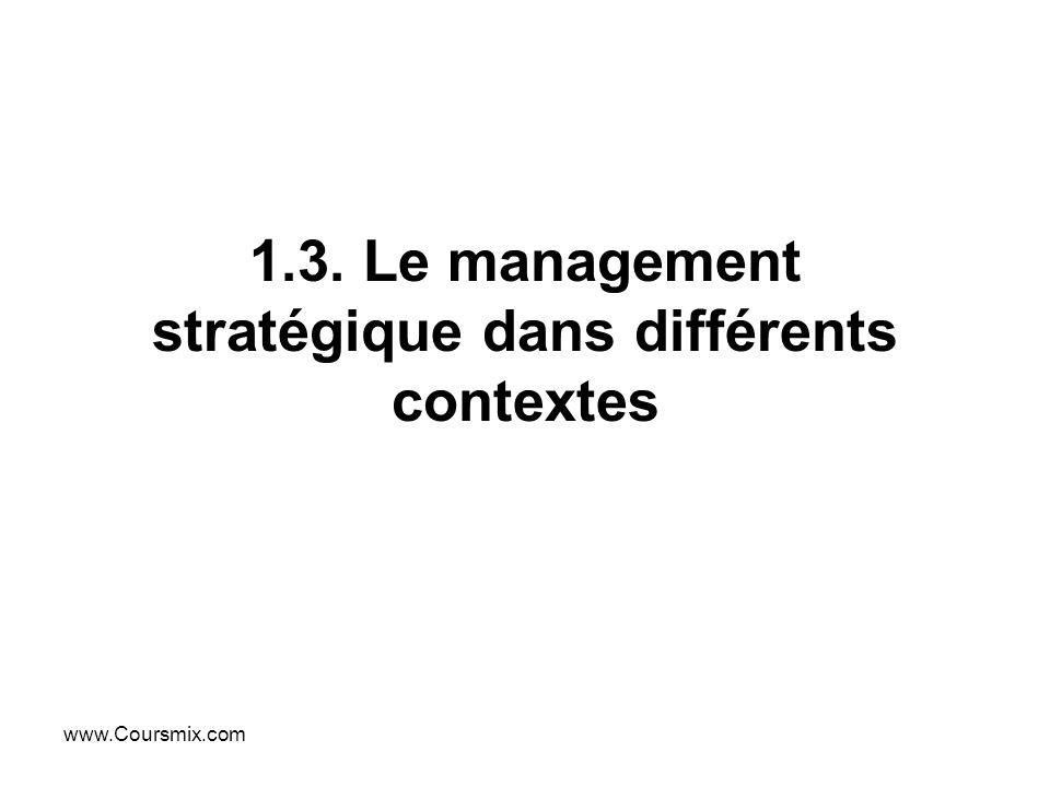 www.Coursmix.com 1.3. Le management stratégique dans différents contextes