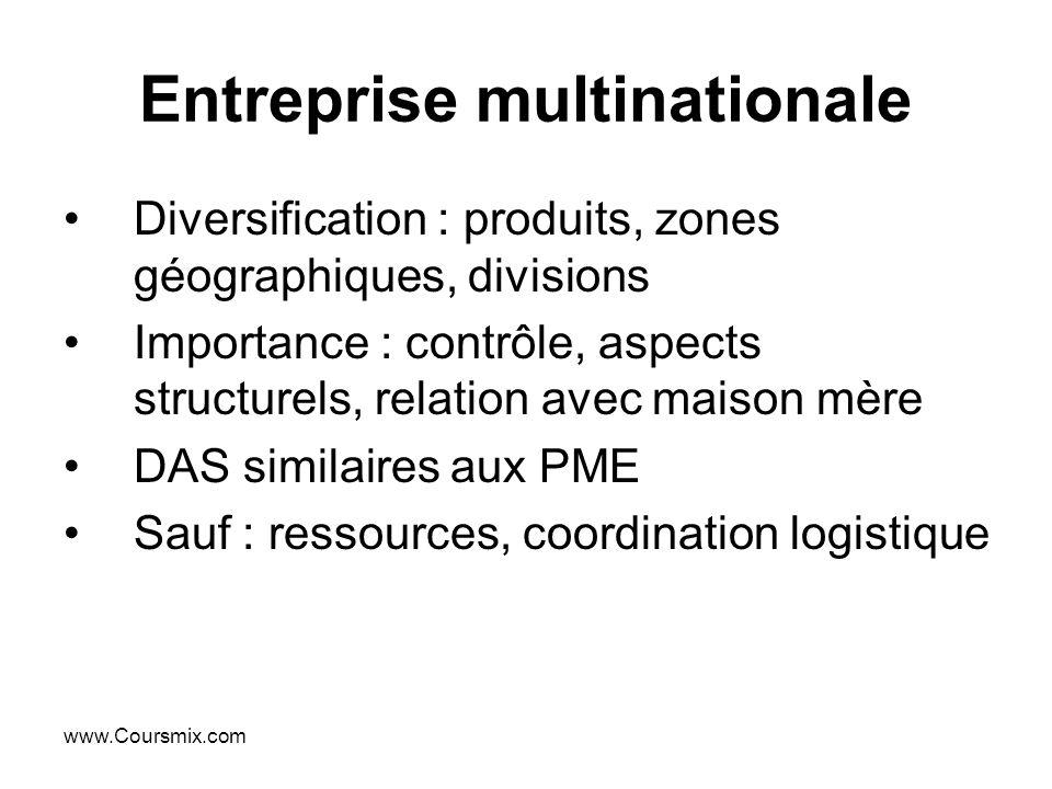 www.Coursmix.com Entreprise multinationale Diversification : produits, zones géographiques, divisions Importance : contrôle, aspects structurels, rela