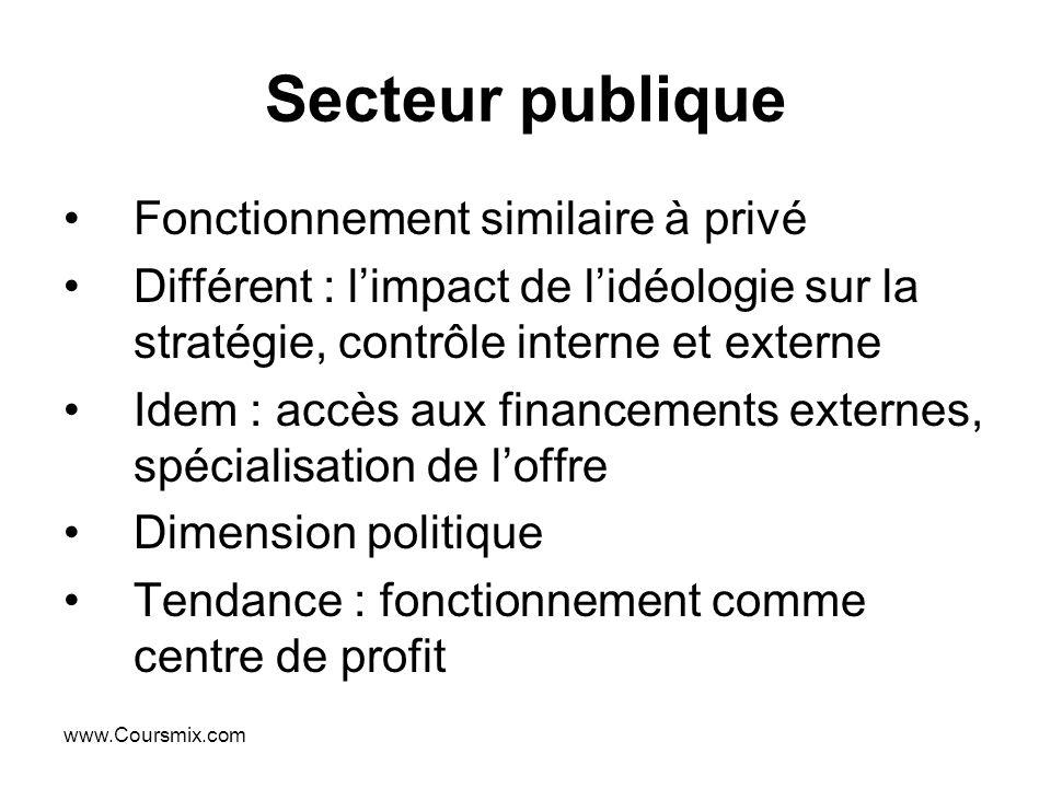 www.Coursmix.com Secteur publique Fonctionnement similaire à privé Différent : limpact de lidéologie sur la stratégie, contrôle interne et externe Ide
