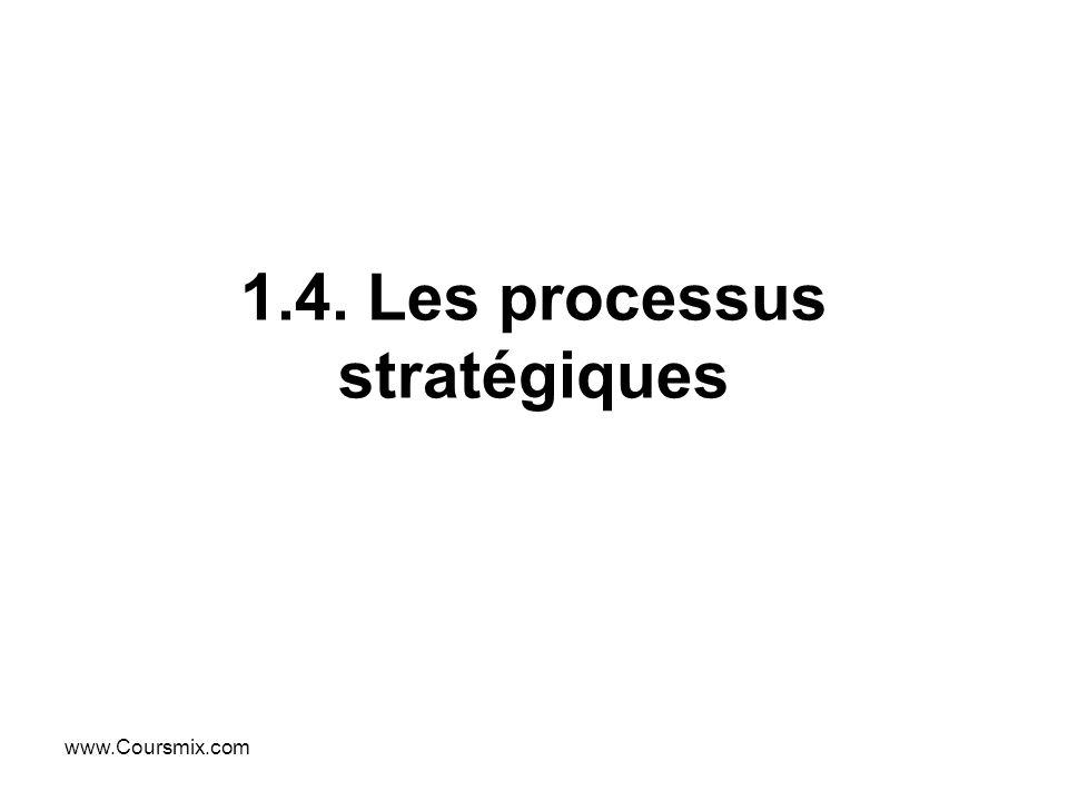 www.Coursmix.com 1.4. Les processus stratégiques
