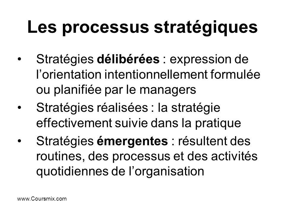www.Coursmix.com Les processus stratégiques Stratégies délibérées : expression de lorientation intentionnellement formulée ou planifiée par le manager