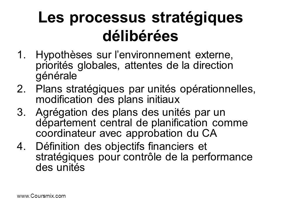 www.Coursmix.com Les processus stratégiques délibérées 1.Hypothèses sur lenvironnement externe, priorités globales, attentes de la direction générale