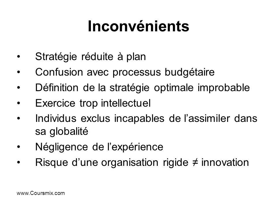 www.Coursmix.com Inconvénients Stratégie réduite à plan Confusion avec processus budgétaire Définition de la stratégie optimale improbable Exercice tr