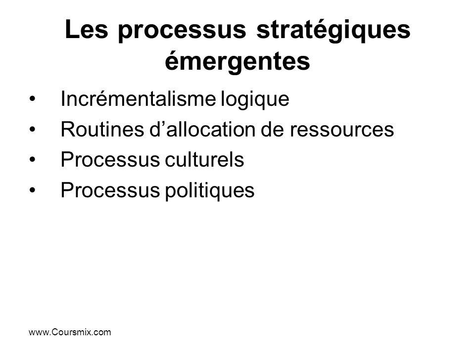 www.Coursmix.com Les processus stratégiques émergentes Incrémentalisme logique Routines dallocation de ressources Processus culturels Processus politi