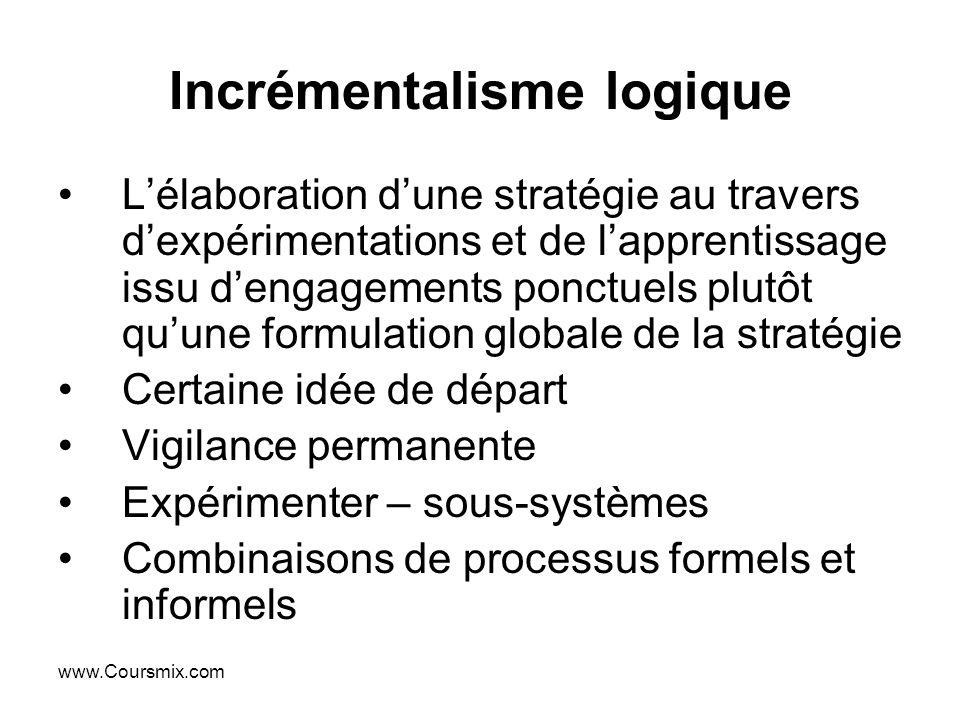 www.Coursmix.com Incrémentalisme logique Lélaboration dune stratégie au travers dexpérimentations et de lapprentissage issu dengagements ponctuels plu