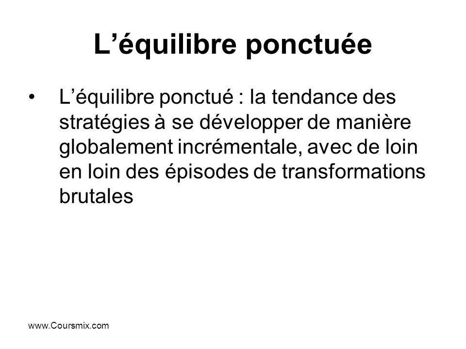 www.Coursmix.com Léquilibre ponctuée Léquilibre ponctué : la tendance des stratégies à se développer de manière globalement incrémentale, avec de loin