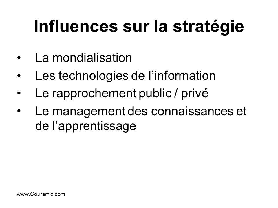 www.Coursmix.com Influences sur la stratégie La mondialisation Les technologies de linformation Le rapprochement public / privé Le management des conn