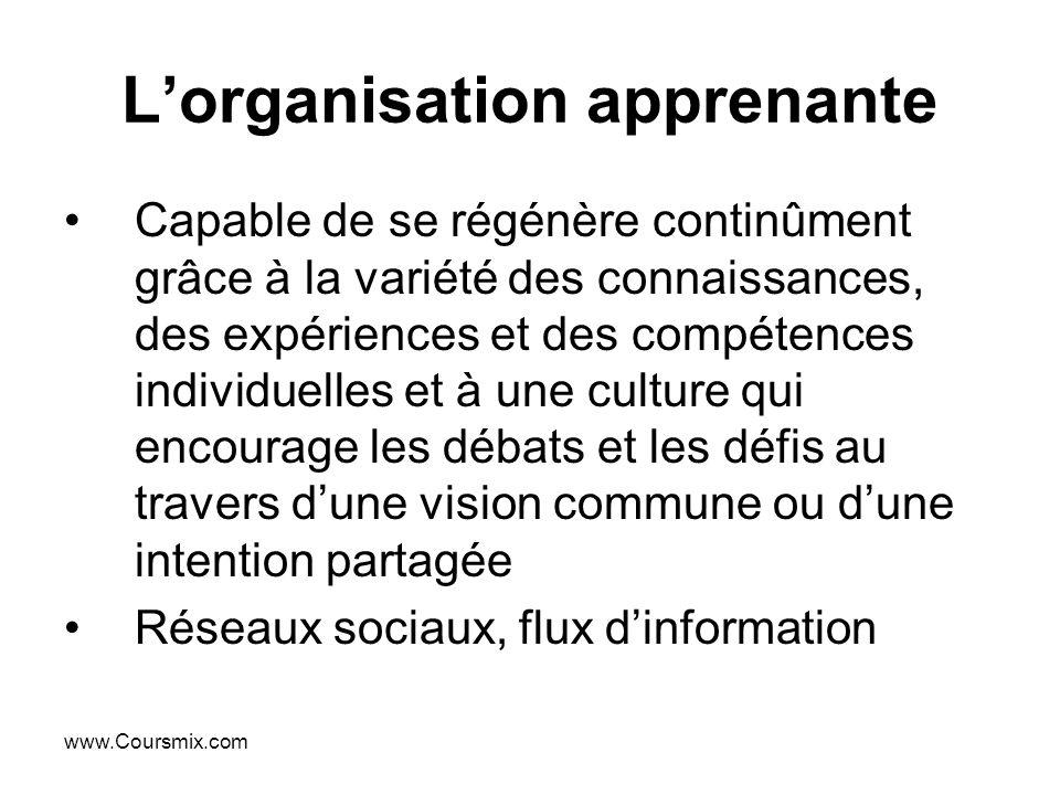 www.Coursmix.com Lorganisation apprenante Capable de se régénère continûment grâce à la variété des connaissances, des expériences et des compétences