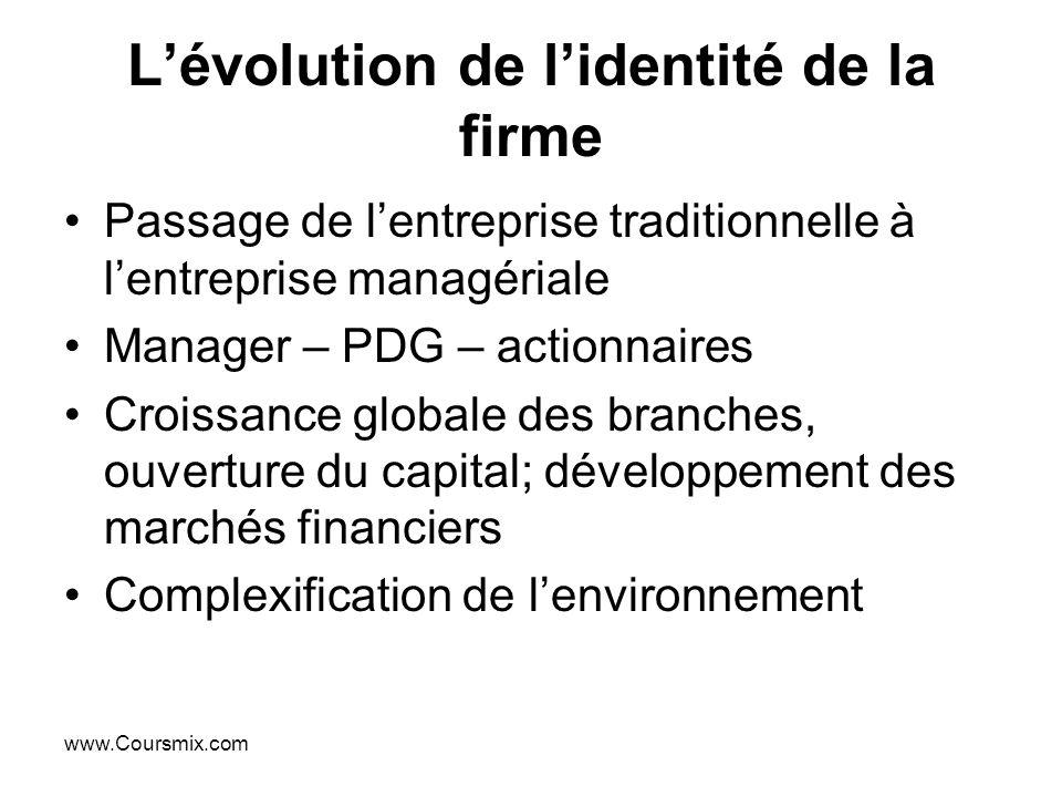 www.Coursmix.com Lévolution de lidentité de la firme Passage de lentreprise traditionnelle à lentreprise managériale Manager – PDG – actionnaires Croi