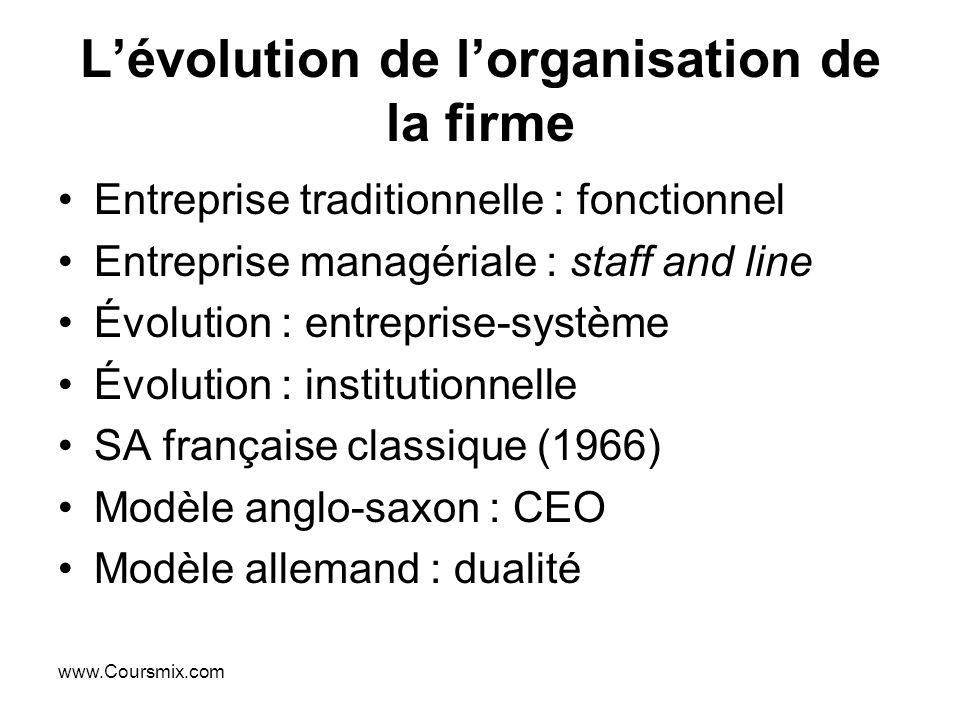 www.Coursmix.com Lévolution de lorganisation de la firme Entreprise traditionnelle : fonctionnel Entreprise managériale : staff and line Évolution : e