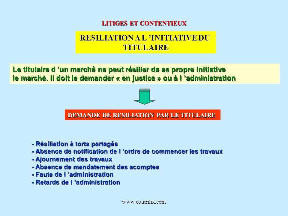 www.courmix.com LITIGES ET CONTENTIEUX RESILIATION A L INITIATIVE DU TITULAIRE Le titulaire d un marché ne peut résilier de sa propre initiative le ma