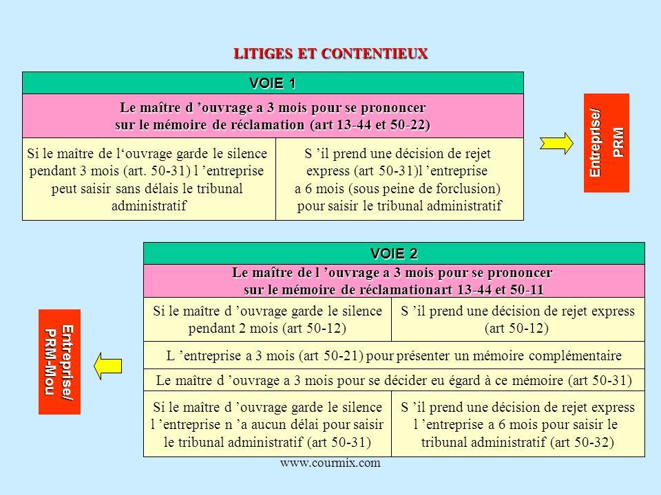 www.courmix.com LITIGES ET CONTENTIEUX Le maître d ouvrage a 3 mois pour se prononcer sur le mémoire de réclamation (art 13-44 et 50-22) VOIE 1 Si le