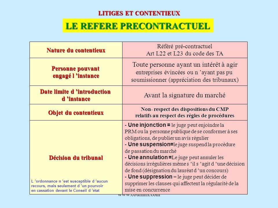 www.courmix.com LITIGES ET CONTENTIEUX LE REFERE PRECONTRACTUEL Nature du contentieux Référé pré-contractuel Art L22 et L23 du code des TA Toute perso