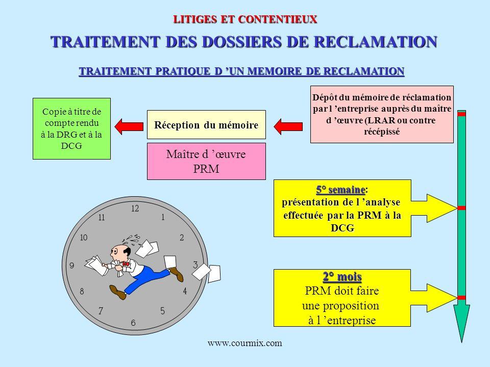 www.courmix.com LITIGES ET CONTENTIEUX TRAITEMENT DES DOSSIERS DE RECLAMATION TRAITEMENT PRATIQUE D UN MEMOIRE DE RECLAMATION Réception du mémoire Dép