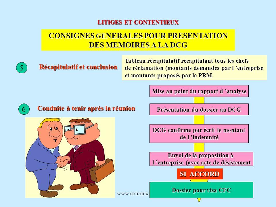 www.courmix.com LITIGES ET CONTENTIEUX CONSIGNES GE NERALES POUR PRESENTATION DES MEMOIRES A LA DCG 5 Récapitulatif et conclusion Tableau récapitulati