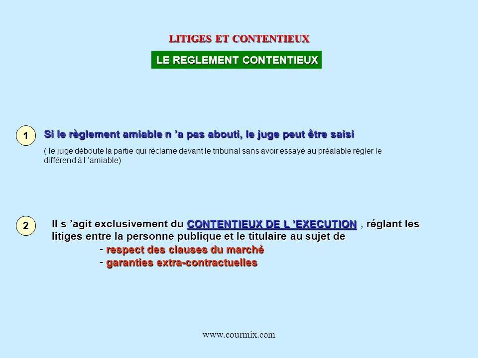 www.courmix.com LITIGES ET CONTENTIEUX LE REGLEMENT CONTENTIEUX Si le règlement amiable n a pas abouti, le juge peut être saisi 1 ( le juge déboute la