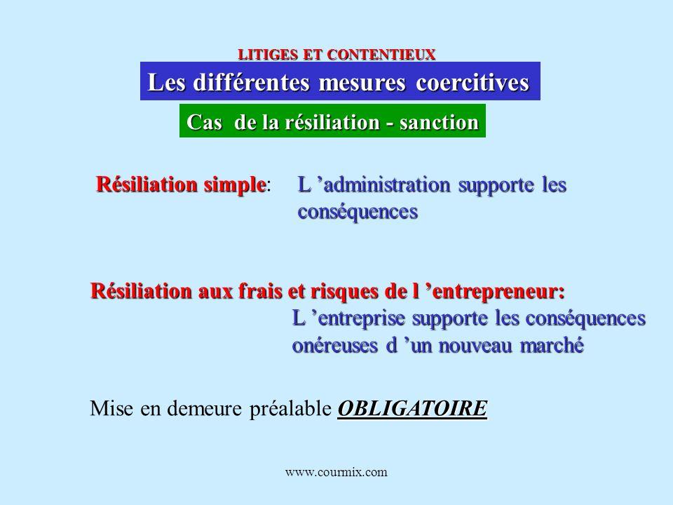 www.courmix.com LITIGES ET CONTENTIEUX Les différentes mesures coercitives Cas de la résiliation - sanction Résiliation simpleL administration support