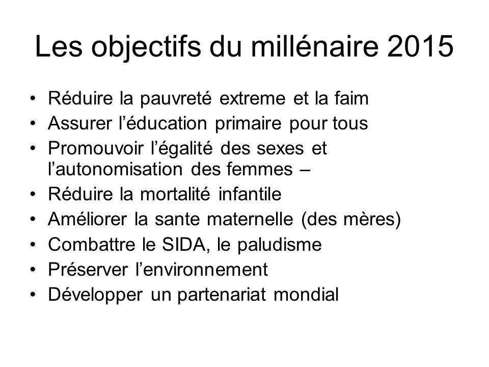 Les objectifs du millénaire 2015 Réduire la pauvreté extreme et la faim Assurer léducation primaire pour tous Promouvoir légalité des sexes et lautono