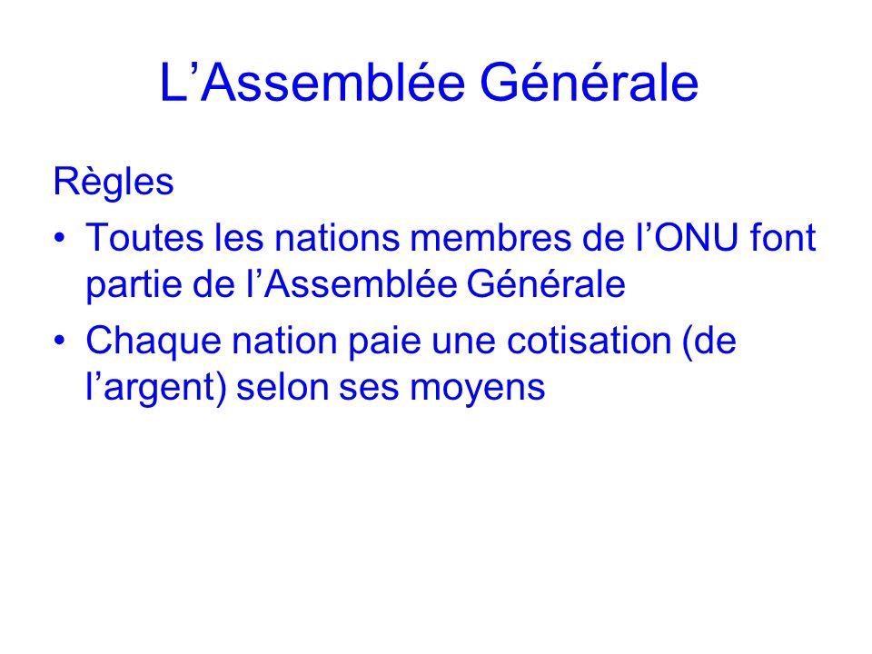 LAssemblée Générale Règles Toutes les nations membres de lONU font partie de lAssemblée Générale Chaque nation paie une cotisation (de largent) selon
