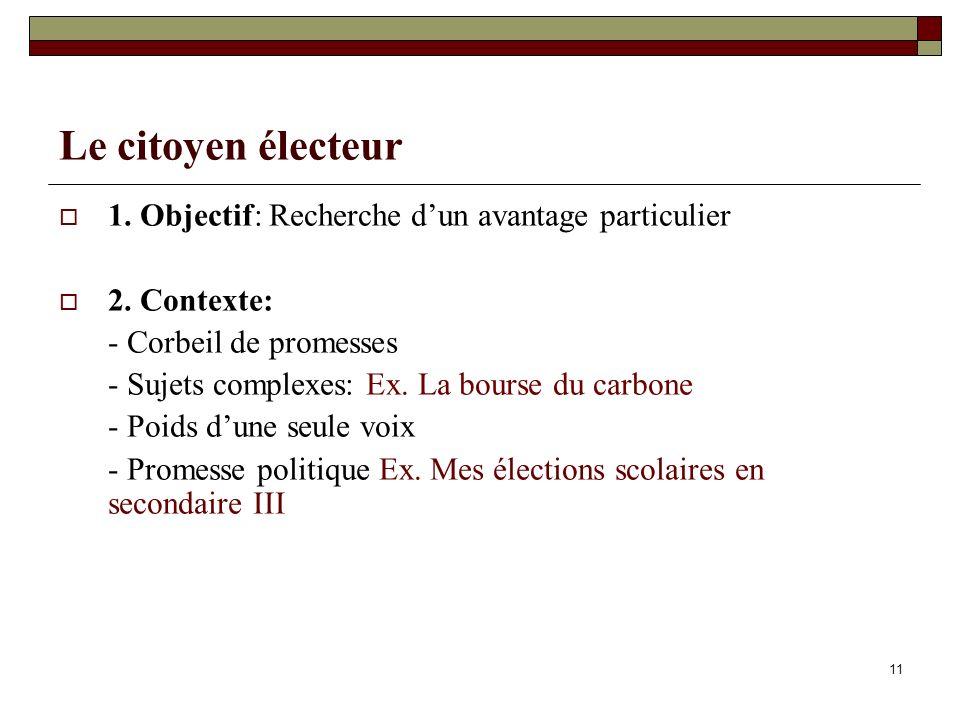 11 Le citoyen électeur 1. Objectif: Recherche dun avantage particulier 2. Contexte: - Corbeil de promesses - Sujets complexes: Ex. La bourse du carbon