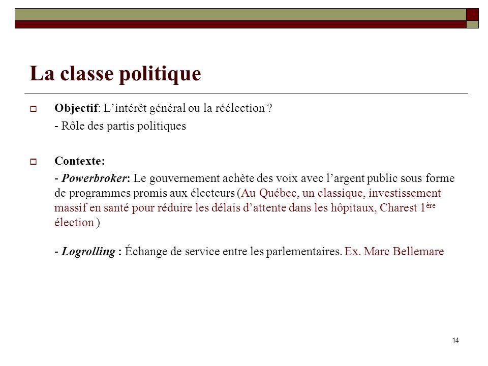 14 La classe politique Objectif: Lintérêt général ou la réélection ? - Rôle des partis politiques Contexte: - Powerbroker: Le gouvernement achète des