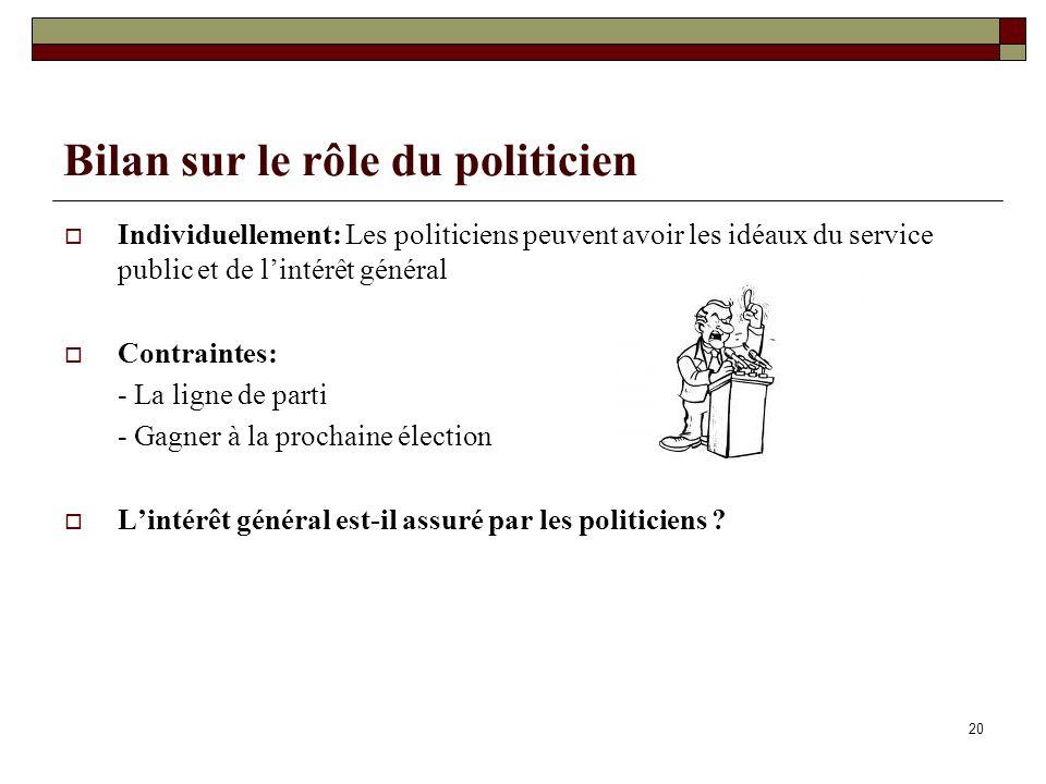 20 Bilan sur le rôle du politicien Individuellement: Les politiciens peuvent avoir les idéaux du service public et de lintérêt général Contraintes: -