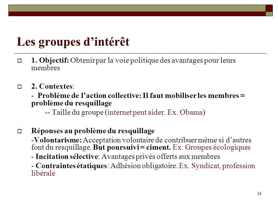 24 Les groupes dintérêt 1. Objectif: Obtenir par la voie politique des avantages pour leurs membres 2. Contextes: - Problème de laction collective: Il
