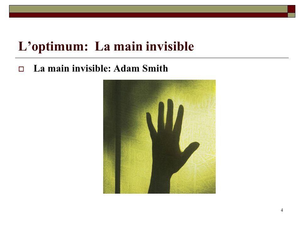 4 Loptimum: La main invisible La main invisible: Adam Smith