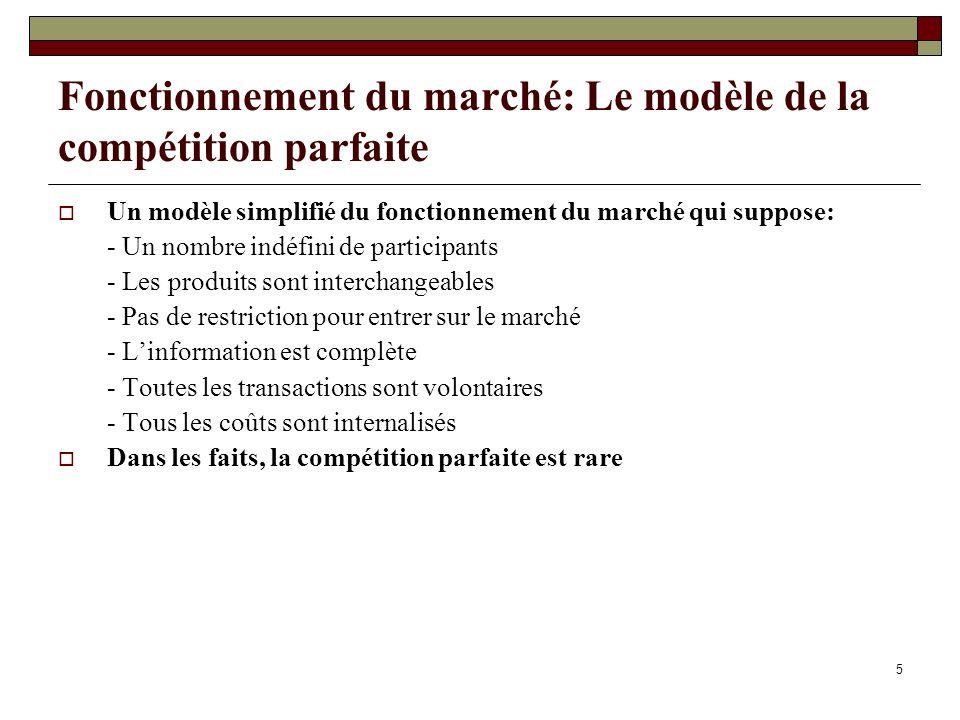 5 Fonctionnement du marché: Le modèle de la compétition parfaite Un modèle simplifié du fonctionnement du marché qui suppose: - Un nombre indéfini de
