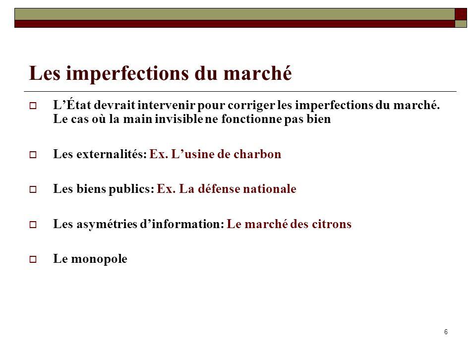 6 Les imperfections du marché LÉtat devrait intervenir pour corriger les imperfections du marché. Le cas où la main invisible ne fonctionne pas bien L