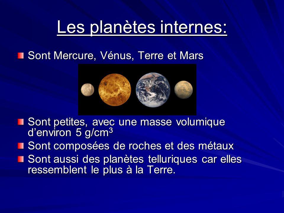 Les planètes internes: Sont Mercure, Vénus, Terre et Mars Sont petites, avec une masse volumique denviron 5 g/cm 3 Sont composées de roches et des mét