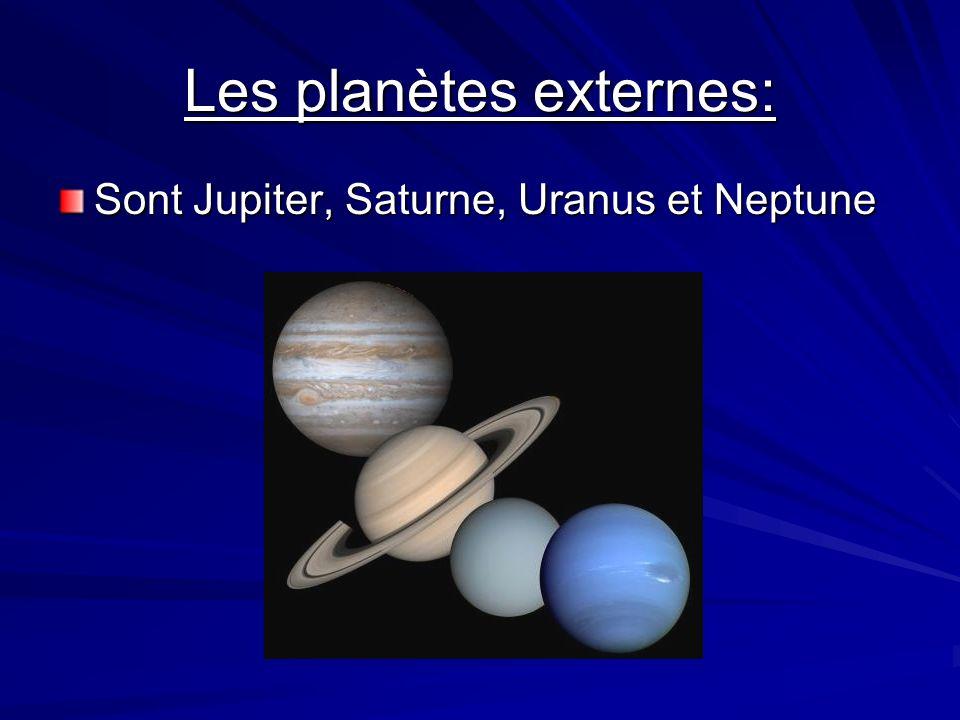 Les planètes externes: Sont Jupiter, Saturne, Uranus et Neptune