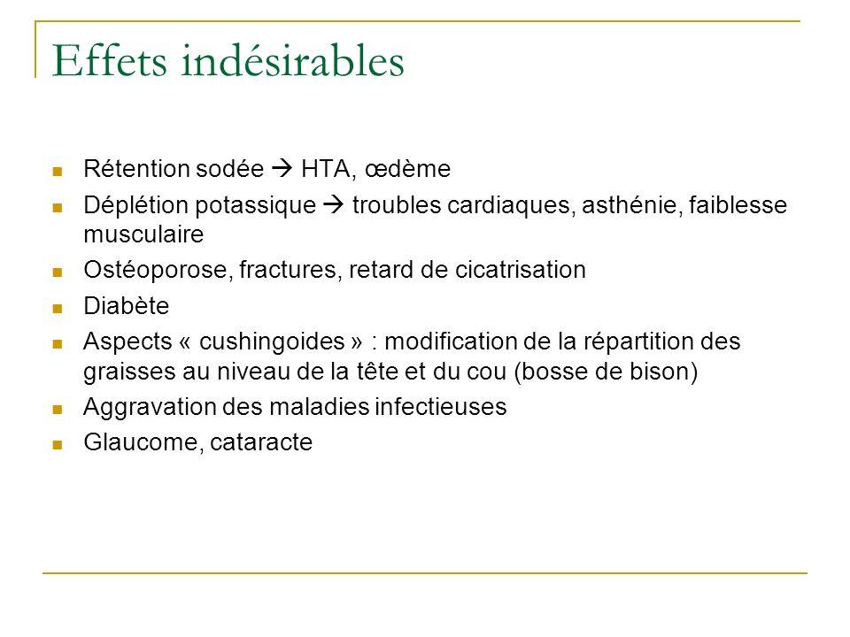 Effets indésirables Rétention sodée HTA, œdème Déplétion potassique troubles cardiaques, asthénie, faiblesse musculaire Ostéoporose, fractures, retard