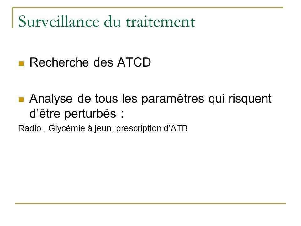 Surveillance du traitement Recherche des ATCD Analyse de tous les paramètres qui risquent dêtre perturbés : Radio, Glycémie à jeun, prescription dATB