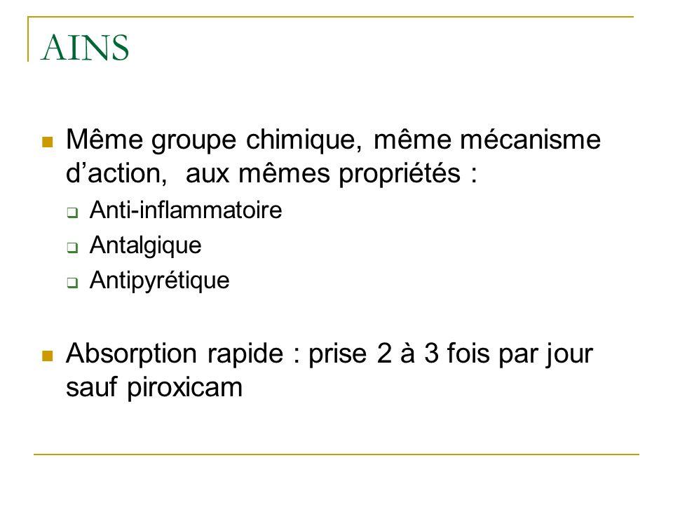 AINS Même groupe chimique, même mécanisme daction, aux mêmes propriétés : Anti-inflammatoire Antalgique Antipyrétique Absorption rapide : prise 2 à 3