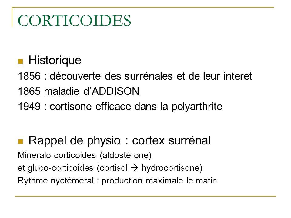 Historique 1856 : découverte des surrénales et de leur interet 1865 maladie dADDISON 1949 : cortisone efficace dans la polyarthrite Rappel de physio :