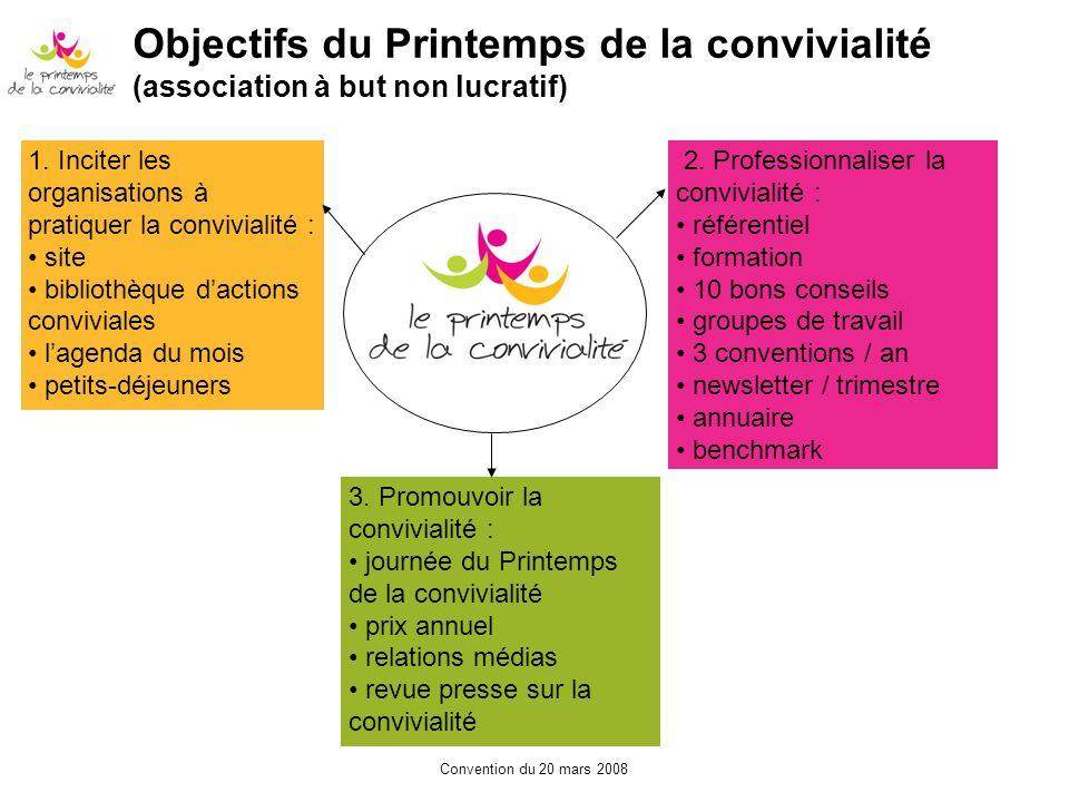 Convention du 20 mars 2008 Objectifs du Printemps de la convivialité (association à but non lucratif) 2. Professionnaliser la convivialité : référenti