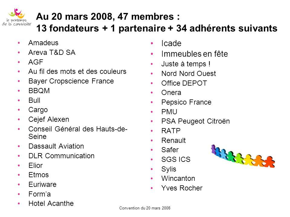 Convention du 20 mars 2008 Au 20 mars 2008, 47 membres : 13 fondateurs + 1 partenaire + 34 adhérents suivants Amadeus Areva T&D SA AGF Au fil des mots