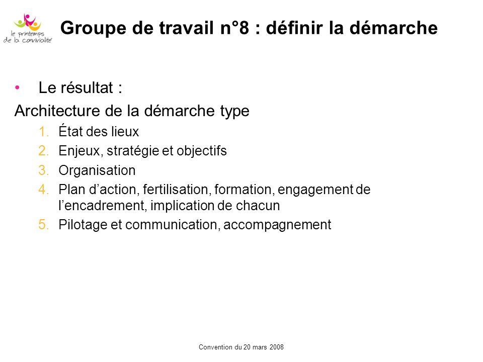 Convention du 20 mars 2008 Groupe de travail n°8 : définir la démarche Le résultat : Architecture de la démarche type 1.État des lieux 2.Enjeux, strat