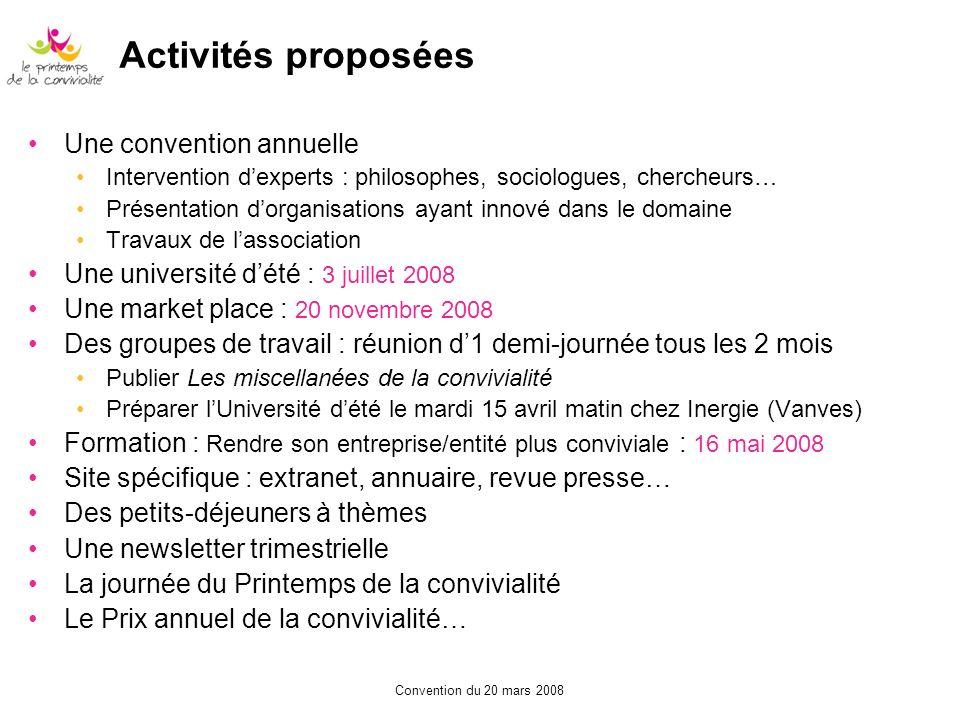 Convention du 20 mars 2008 Activités proposées Une convention annuelle Intervention dexperts : philosophes, sociologues, chercheurs… Présentation dorg