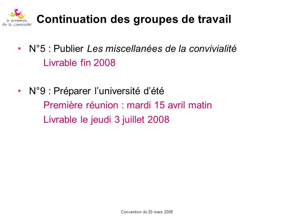 Convention du 20 mars 2008 Continuation des groupes de travail N°5 : Publier Les miscellanées de la convivialité Livrable fin 2008 N°9 : Préparer luni