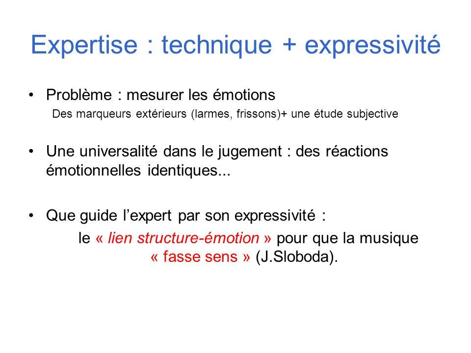 Expertise : technique + expressivité Problème : mesurer les émotions Des marqueurs extérieurs (larmes, frissons)+ une étude subjective Une universalit