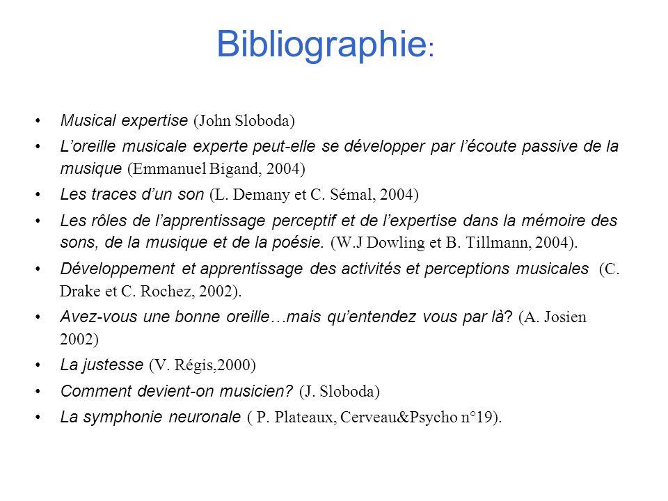 Musical expertise (John Sloboda) Loreille musicale experte peut-elle se développer par lécoute passive de la musique (Emmanuel Bigand, 2004) Les trace