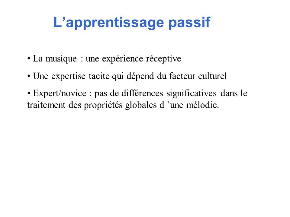 Lapprentissage passif La musique : une expérience réceptive Une expertise tacite qui dépend du facteur culturel Expert/novice : pas de différences significatives dans le traitement des propriétés globales d une mélodie.
