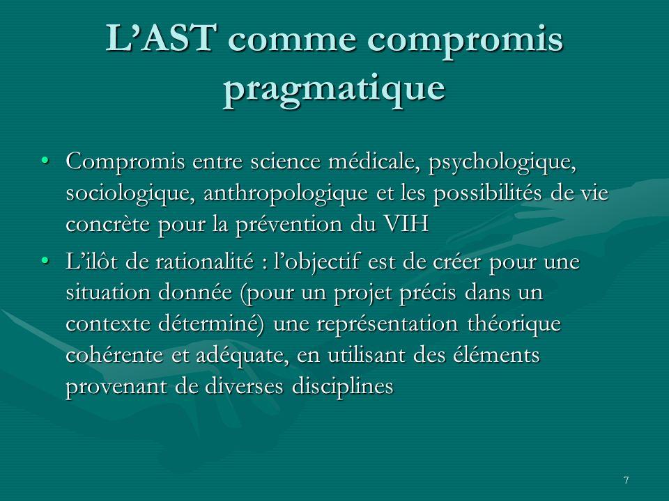 7 LAST comme compromis pragmatique Compromis entre science médicale, psychologique, sociologique, anthropologique et les possibilités de vie concrète