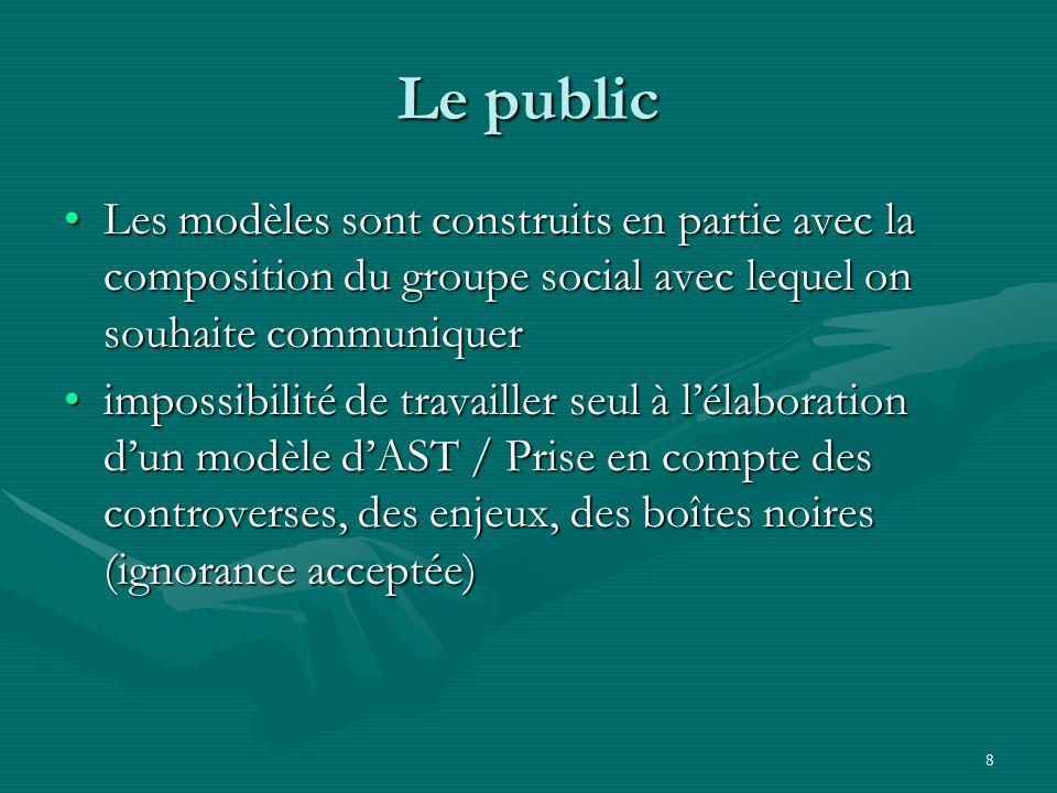 8 Le public Les modèles sont construits en partie avec la composition du groupe social avec lequel on souhaite communiquerLes modèles sont construits en partie avec la composition du groupe social avec lequel on souhaite communiquer impossibilité de travailler seul à lélaboration dun modèle dAST / Prise en compte des controverses, des enjeux, des boîtes noires (ignorance acceptée)impossibilité de travailler seul à lélaboration dun modèle dAST / Prise en compte des controverses, des enjeux, des boîtes noires (ignorance acceptée)
