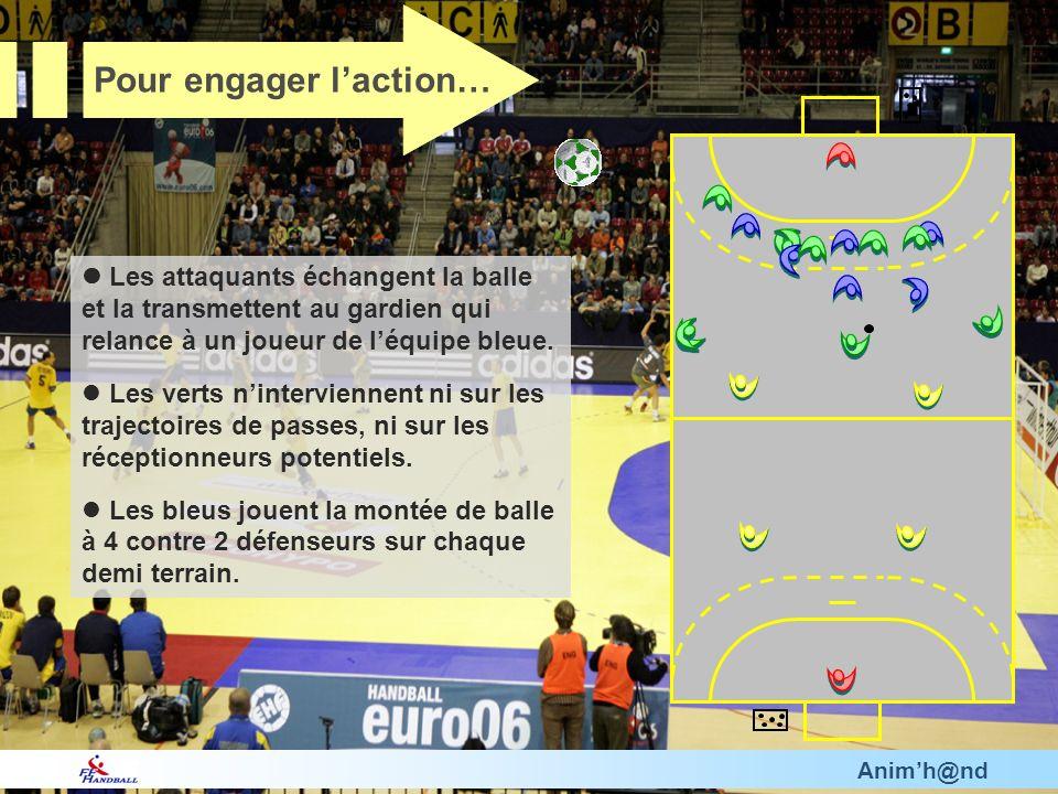 Animh@nd Les attaquants échangent la balle et la transmettent au gardien qui relance à un joueur de léquipe bleue.