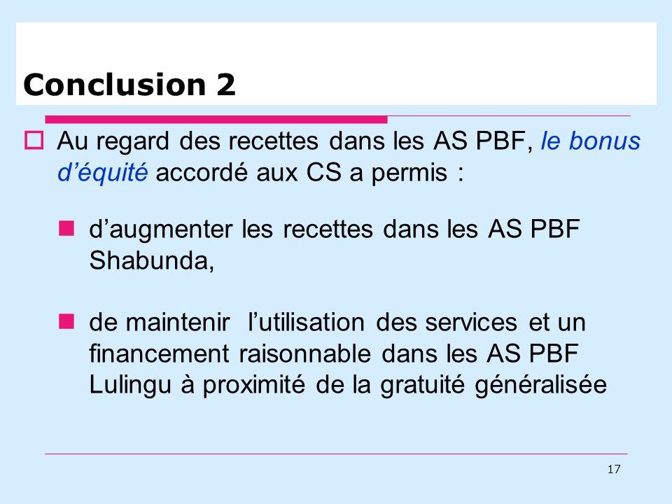 Conclusion 2 Au regard des recettes dans les AS PBF, le bonus déquité accordé aux CS a permis : daugmenter les recettes dans les AS PBF Shabunda, de maintenir lutilisation des services et un financement raisonnable dans les AS PBF Lulingu à proximité de la gratuité généralisée 17