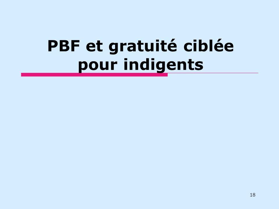 PBF et gratuité ciblée pour indigents 18