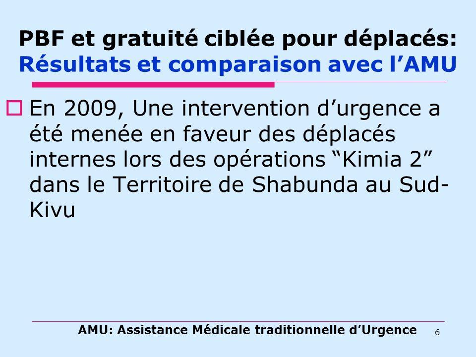 PBF et gratuité ciblée pour déplacés: Résultats et comparaison avec lAMU En 2009, Une intervention durgence a été menée en faveur des déplacés internes lors des opérations Kimia 2 dans le Territoire de Shabunda au Sud- Kivu 6 AMU: Assistance Médicale traditionnelle dUrgence
